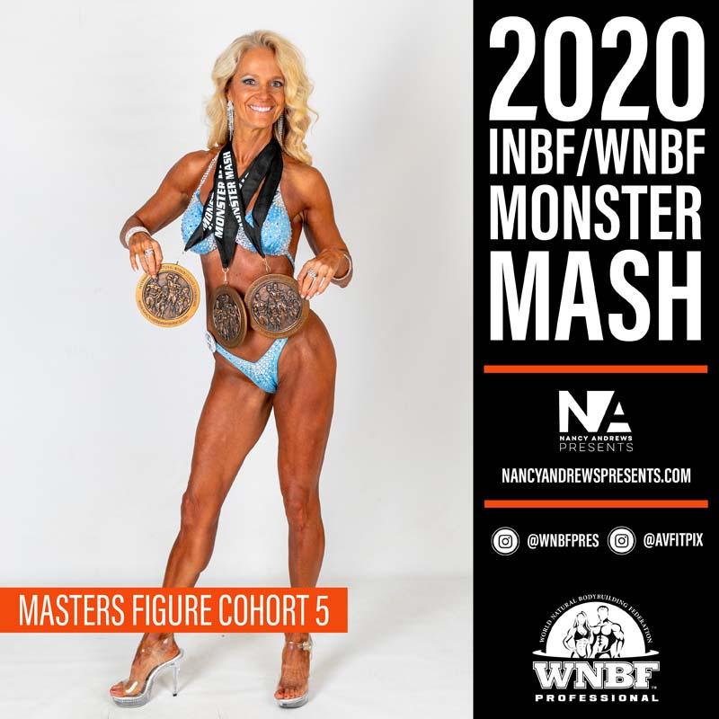 INBF Monster Mash 2020 - Masters Figure