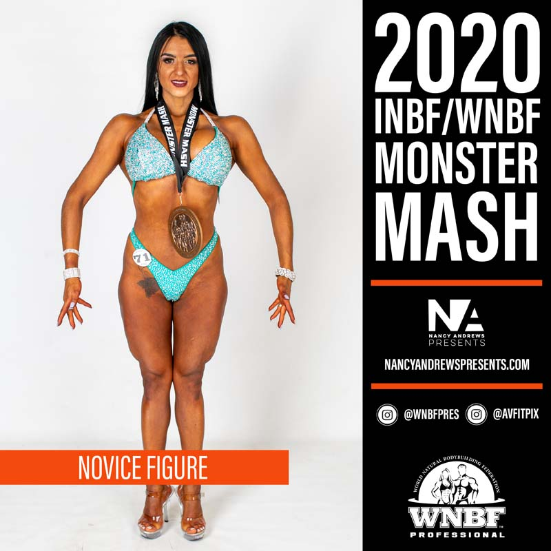 INBF Monster Mash 2020 - Novice Figure